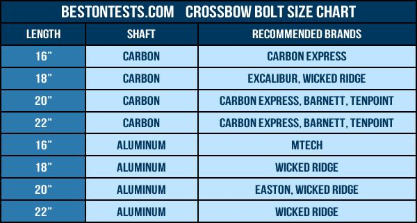 Crossbow Bolt Size Chart